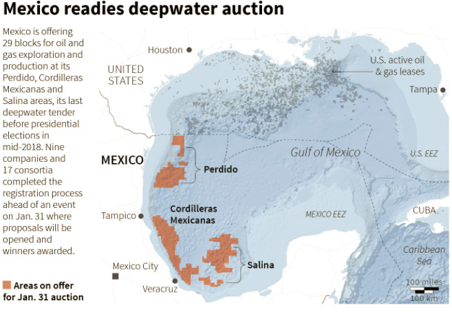 Mexico to Tender Today Oil Blocks in Deep Gulf Waters