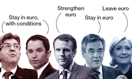 What does the French election mean for markets?